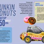 Dunkin Donuts menutup 450 outletnya