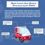 Mobil Listrik asal Madiun Dirancang untuk UMKM