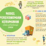 Makna Model Perekonomian Kerumunan Bagi Perkembangan UMKM